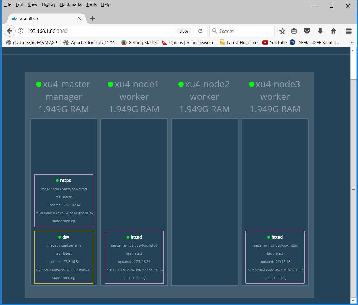 Figure 5 - Docker Swarm Visualizer shows the nodes on which the service replicas are run