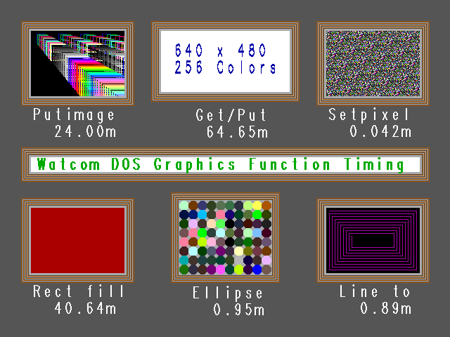 Figure 10 - Graphical test on the ARM build of DOSBox. This graphic tests gave odd results: some tests seemed to run faster with more colors and in higher resolutions, while others seemed normal)