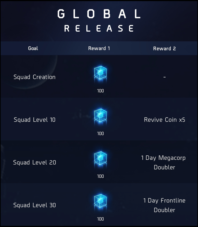 Figure 2 - Some of the special launch-day rewards that you can win. Image courtesy of Action Square
