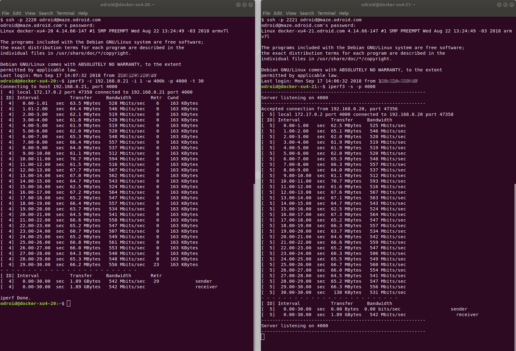 Odroid Bench Magazine Wiringpi Cpu Usage Figure 7 Running Iperf3 To Measure The Network Bandwidth Between Two Sbcs